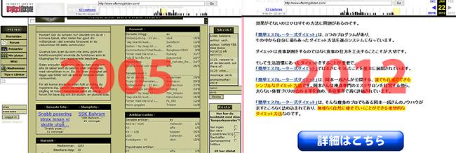 Jämförelse av en expired domains utseende